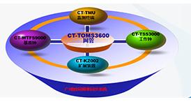 CT-WTF9000广域时间频率同步系统